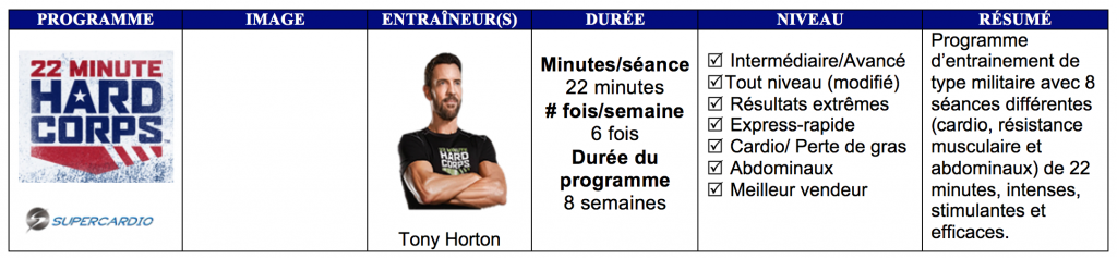 22 minute hard corps informations supercardio tableau