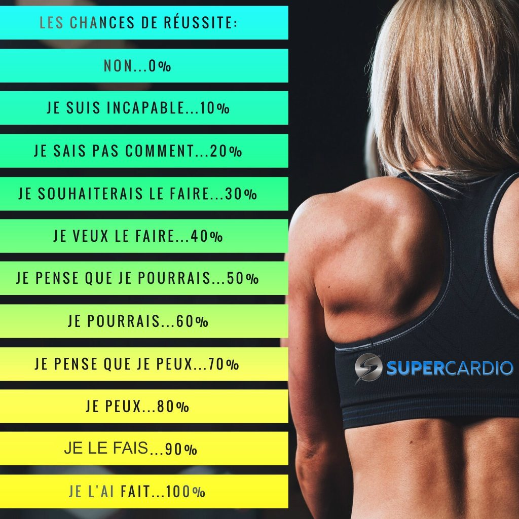 chances de reussite supercardio motivation fitness