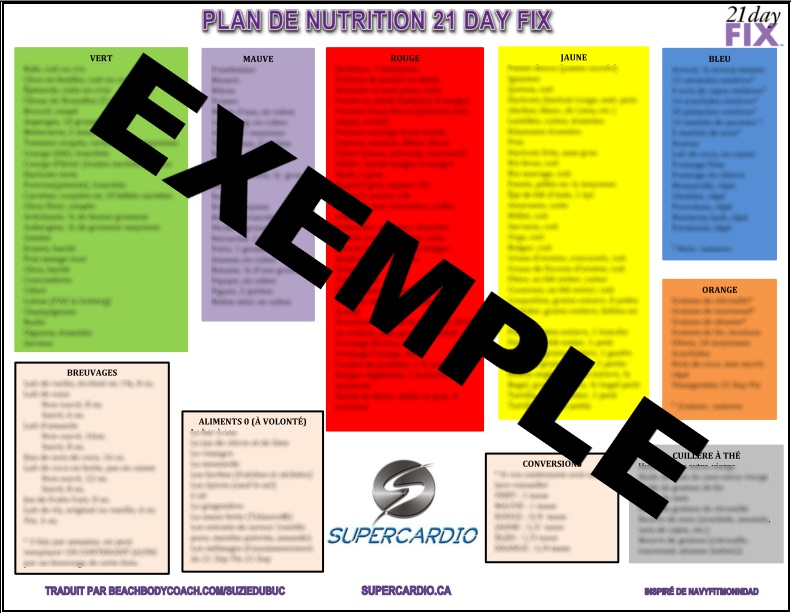 plan nutritionnel gratuit