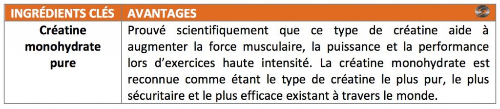 performance creatine ingrédients supercardio