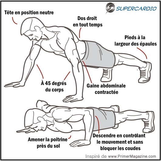 push-up technique supercardio