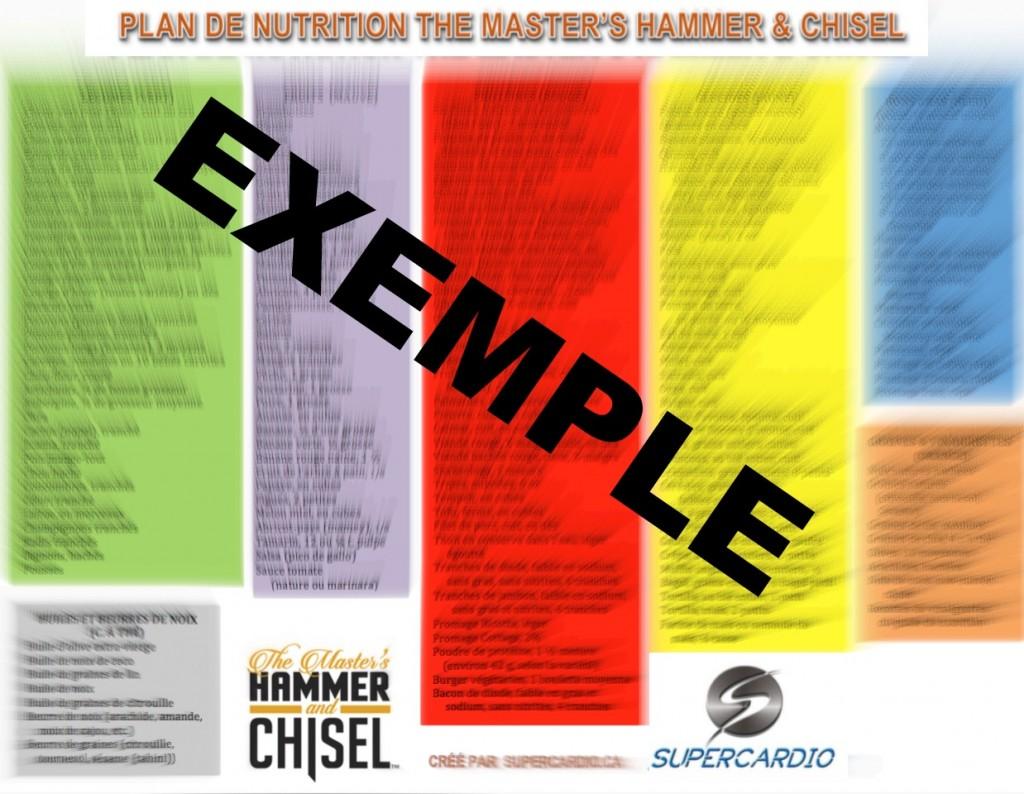 plan de nutrition liste des aliments hammer & Chisel supercardio