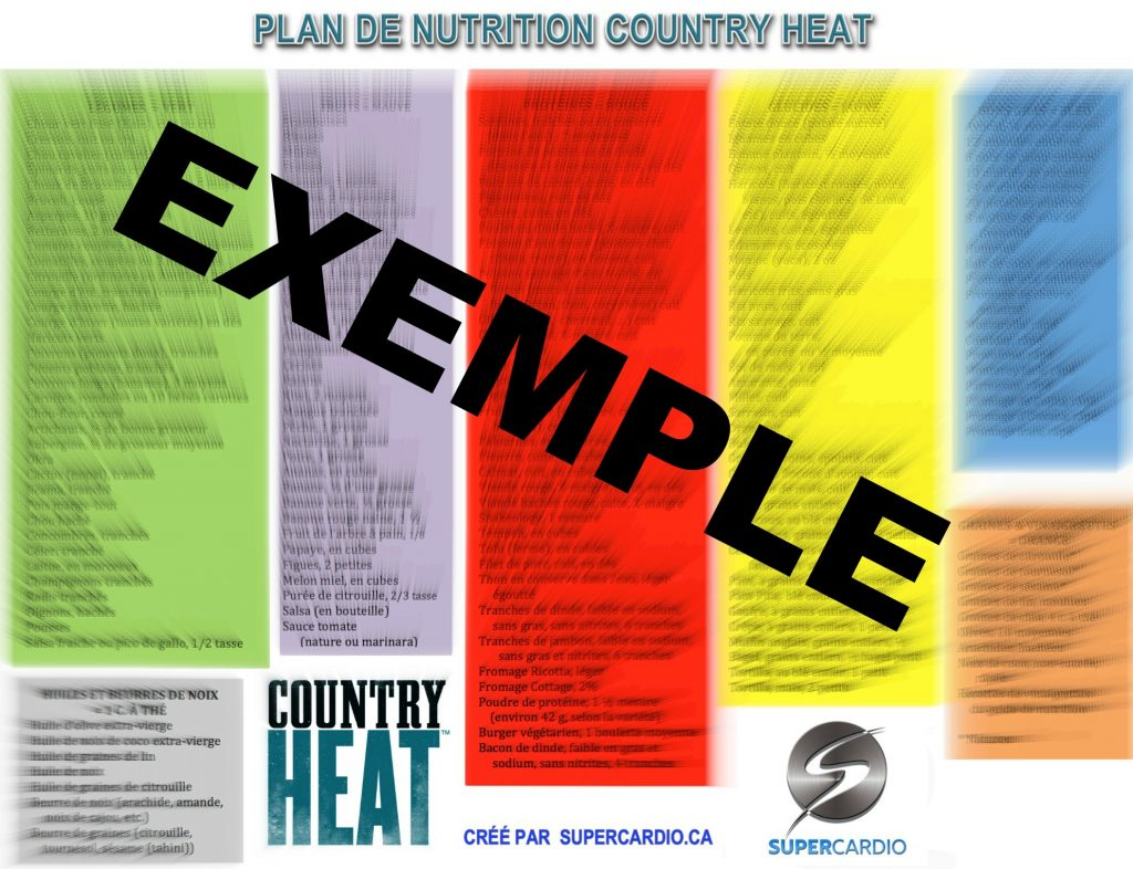 liste des aliments country heat - guide de nutrition - supercardio