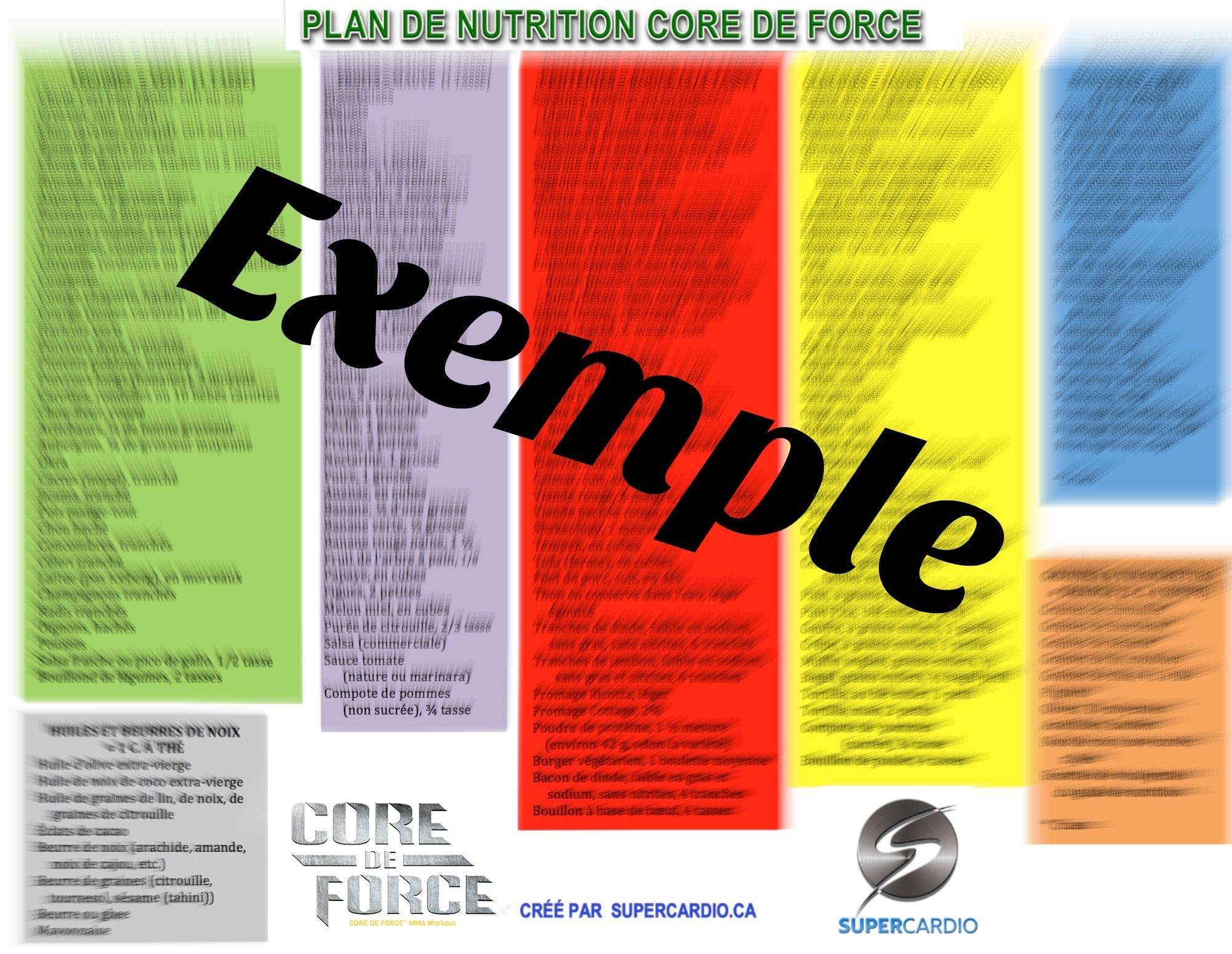 Liste des aliments Core de Force